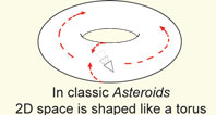 Space in Asteroids